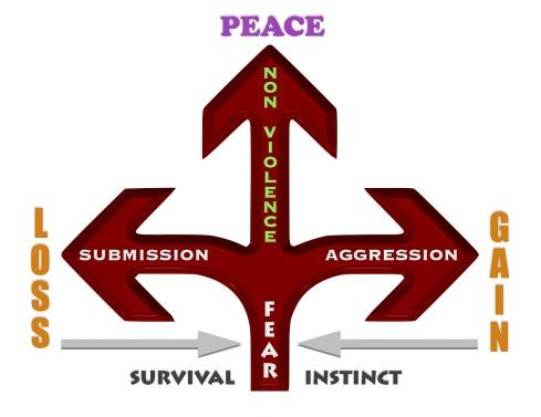 peace-1815714_1280-1_edited